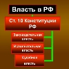 Органы власти в Лесозаводске